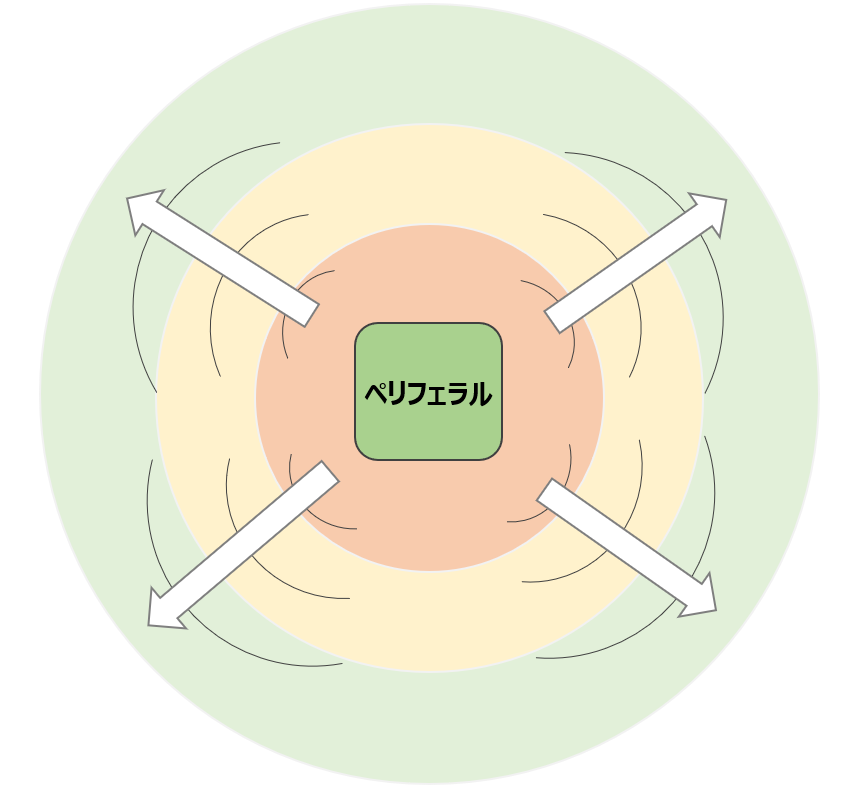 サルでもわかるBLE入門】(2) アドバタイズとGATT通信   株式会社 ...